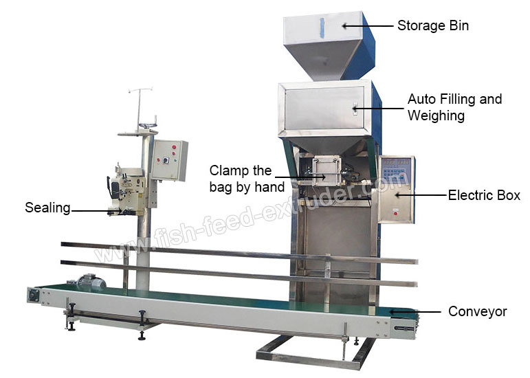 Pellet Packaging Machine on electric fish