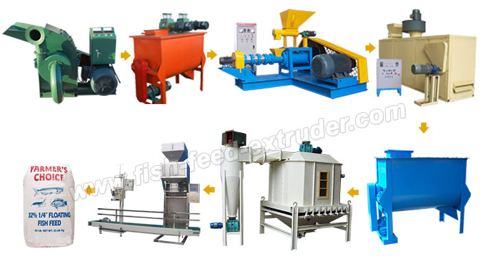 comprehensive_pellet_production_line